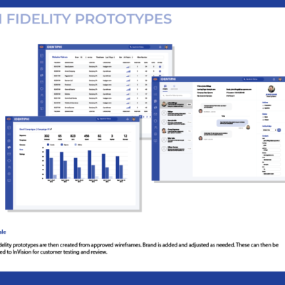 High Fidelity Prototypes